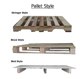 Pallet Types and Designs